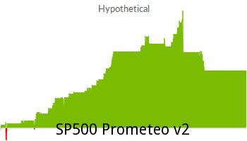 rentabilidad sistemas trading prometeo