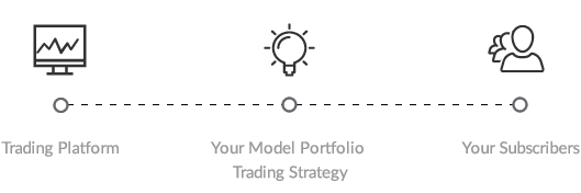 Using 3rd-party trading platforms to run a trading strategy